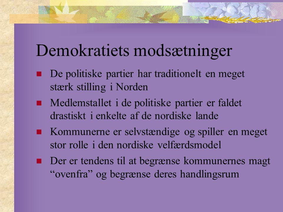 Demokratiets modsætninger De politiske partier har traditionelt en meget stærk stilling i Norden Medlemstallet i de politiske partier er faldet drastiskt i enkelte af de nordiske lande Kommunerne er selvstændige og spiller en meget stor rolle i den nordiske velfærdsmodel Der er tendens til at begrænse kommunernes magt ovenfra og begrænse deres handlingsrum