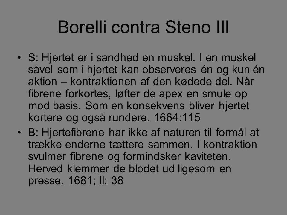 Borelli contra Steno III S: Hjertet er i sandhed en muskel.