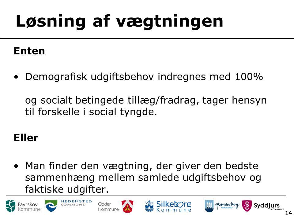 14 Løsning af vægtningen Enten Demografisk udgiftsbehov indregnes med 100% og socialt betingede tillæg/fradrag, tager hensyn til forskelle i social tyngde.