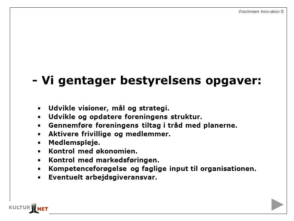 11 Wischmann Innovation © - Vi gentager bestyrelsens opgaver: Udvikle visioner, mål og strategi.