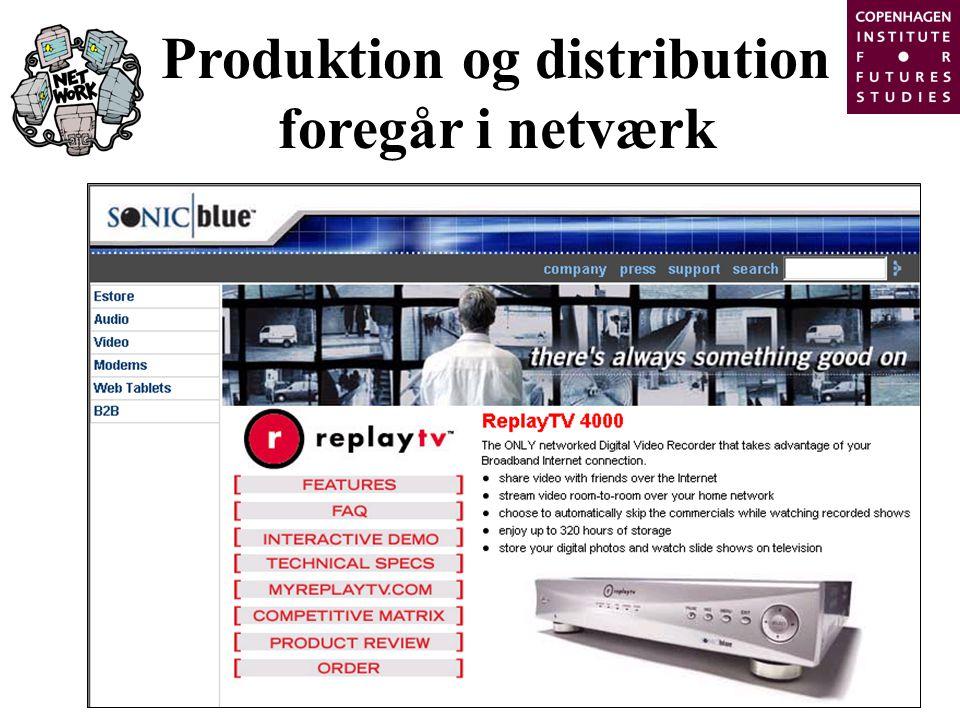 Produktion og distribution foregår i netværk
