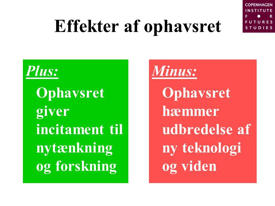 Effekter af ophavsret Plus: Ophavsret giver incitament til nytænkning og forskning Minus: Ophavsret hæmmer udbredelse af ny teknologi og viden