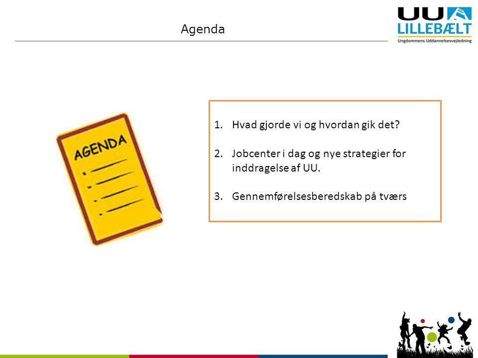 Agenda 1.Hvad gjorde vi og hvordan gik det.