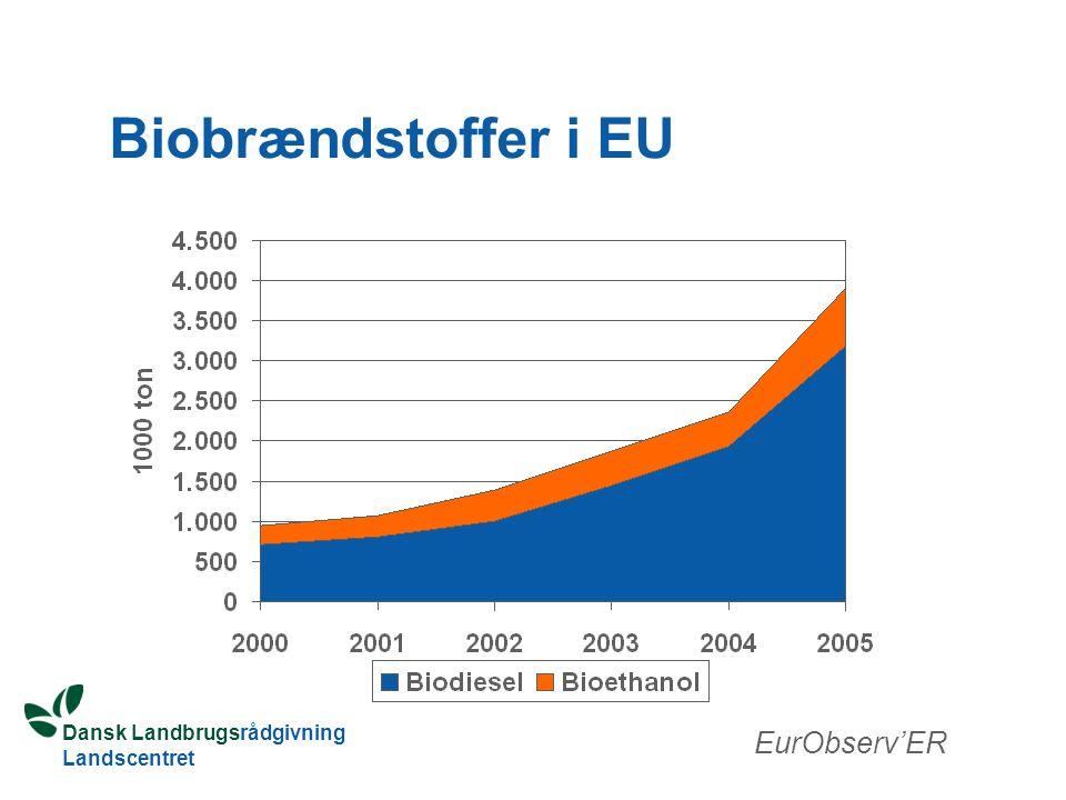 Dansk Landbrugsrådgivning Landscentret Biobrændstoffer i EU EurObserv'ER