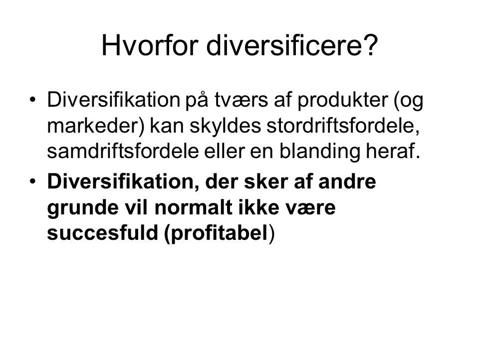 Hvorfor diversificere.