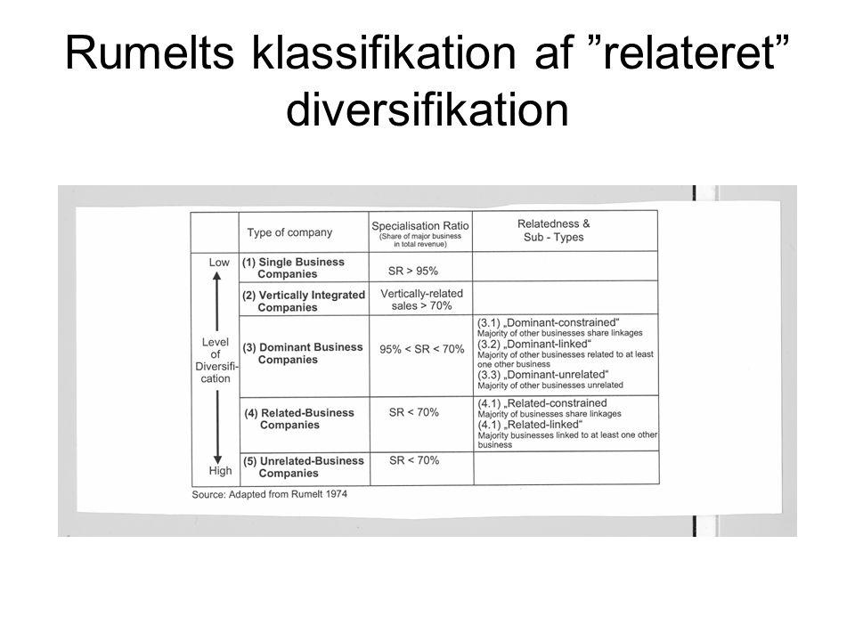 Rumelts klassifikation af relateret diversifikation