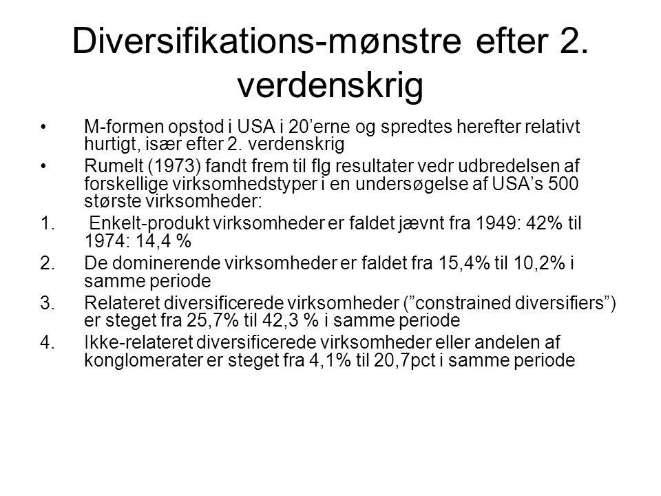 Diversifikations-mønstre efter 2.