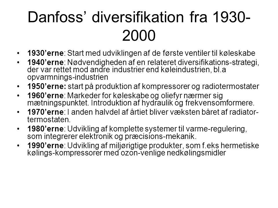 Danfoss' diversifikation fra 1930- 2000 1930'erne: Start med udviklingen af de første ventiler til køleskabe 1940'erne: Nødvendigheden af en relateret diversifikations-strategi, der var rettet mod andre industrier end køleindustrien, bl.a opvarmnings-industrien 1950'erne: start på produktion af kompressorer og radiotermostater 1960'erne: Markeder for køleskabe og oliefyr nærmer sig mætningspunktet.