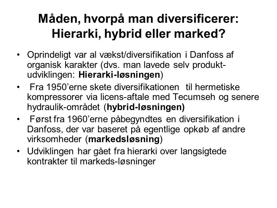 Måden, hvorpå man diversificerer: Hierarki, hybrid eller marked.