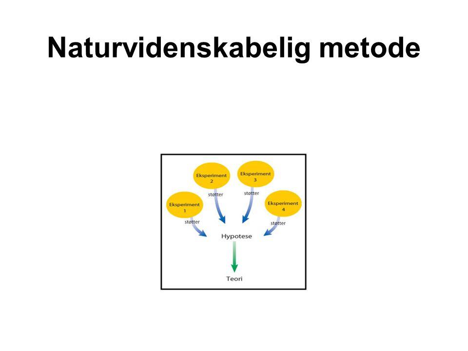 Naturvidenskabens hovedmål 1.At forstå naturens indretning 2.
