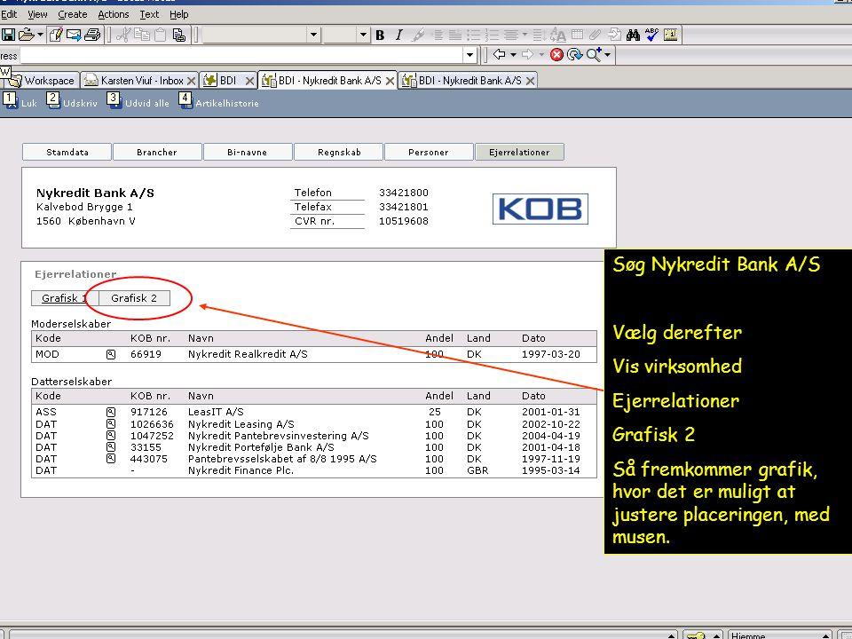 Søg Nykredit Bank A/S Vælg derefter Vis virksomhed Ejerrelationer Grafisk 2 Så fremkommer grafik, hvor det er muligt at justere placeringen, med musen.
