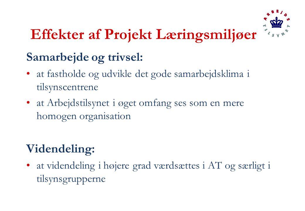 Effekter af Projekt Læringsmiljøer Samarbejde og trivsel: at fastholde og udvikle det gode samarbejdsklima i tilsynscentrene at Arbejdstilsynet i øget omfang ses som en mere homogen organisation Videndeling: at videndeling i højere grad værdsættes i AT og særligt i tilsynsgrupperne