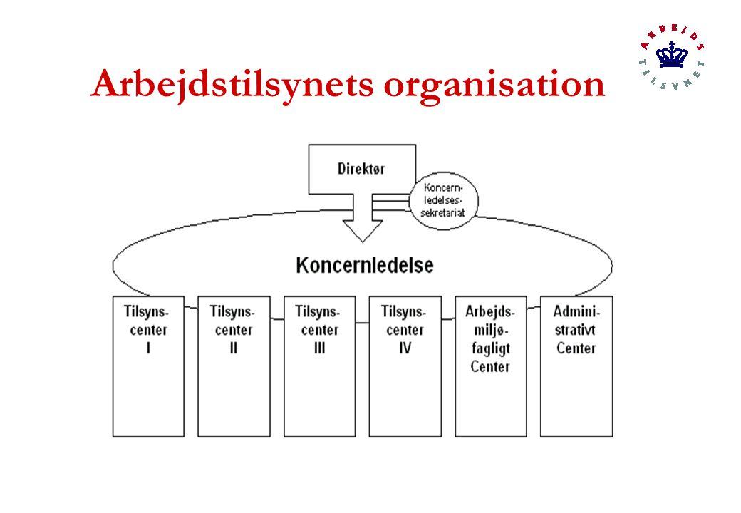 Arbejdstilsynets organisation