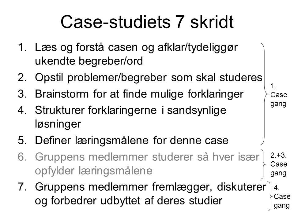 Case-studiets 7 skridt 1.Læs og forstå casen og afklar/tydeliggør ukendte begreber/ord 2.Opstil problemer/begreber som skal studeres 3.Brainstorm for at finde mulige forklaringer 4.Strukturer forklaringerne i sandsynlige løsninger 5.Definer læringsmålene for denne case 6.Gruppens medlemmer studerer så hver især opfylder læringsmålene 7.Gruppens medlemmer fremlægger, diskuterer og forbedrer udbyttet af deres studier 1.