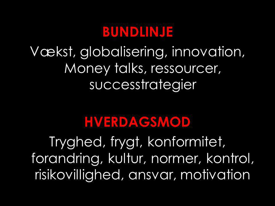 BUNDLINJE Vækst, globalisering, innovation, Money talks, ressourcer, successtrategier HVERDAGSMOD Tryghed, frygt, konformitet, forandring, kultur, normer, kontrol, risikovillighed, ansvar, motivation