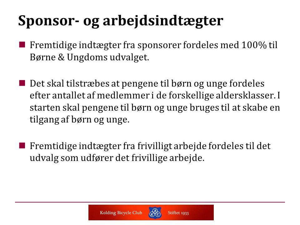 Fremtidige indtægter fra sponsorer fordeles med 100% til Børne & Ungdoms udvalget.