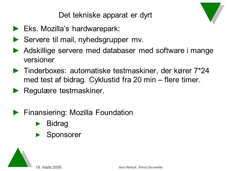 19. marts 2009 Jens Hørlück, Århus Universitet Det tekniske apparat er dyrt ►Eks.
