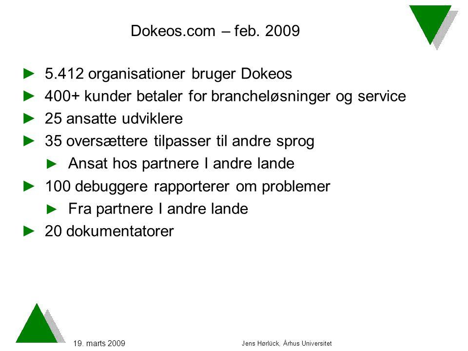 19. marts 2009 Jens Hørlück, Århus Universitet Dokeos.com – feb.