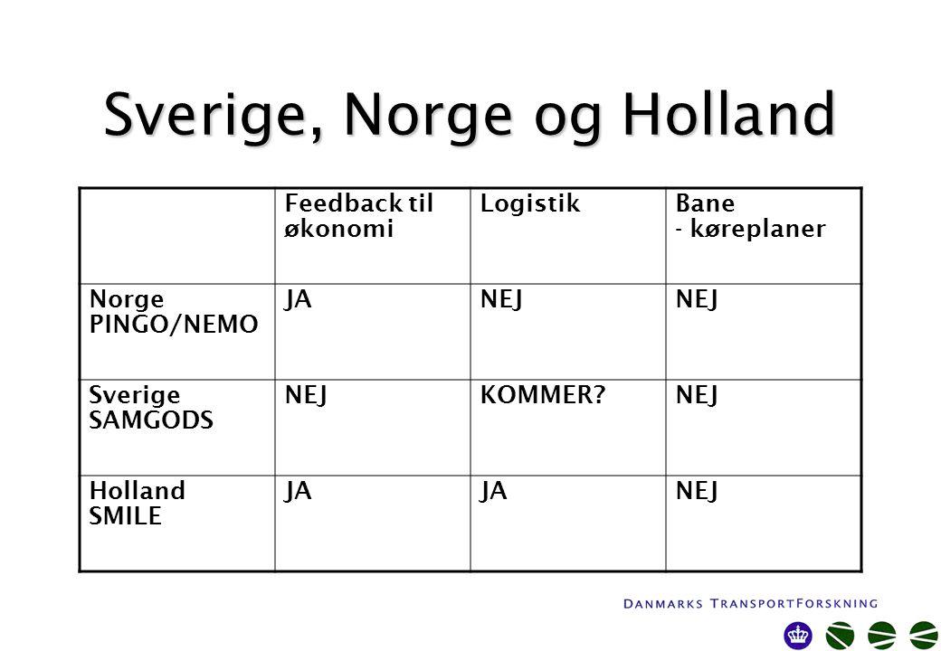 Sverige, Norge og Holland Feedback til økonomi LogistikBane - køreplaner Norge PINGO/NEMO JANEJ Sverige SAMGODS NEJKOMMER NEJ Holland SMILE JA NEJ