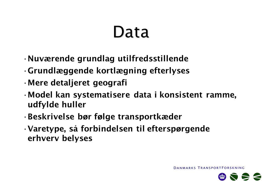 Data Nuværende grundlag utilfredsstillende Grundlæggende kortlægning efterlyses Mere detaljeret geografi Model kan systematisere data i konsistent ramme, udfylde huller Beskrivelse bør følge transportkæder Varetype, så forbindelsen til efterspørgende erhverv belyses