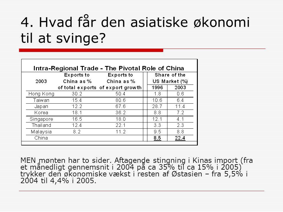 4. Hvad får den asiatiske økonomi til at svinge. MEN mønten har to sider.