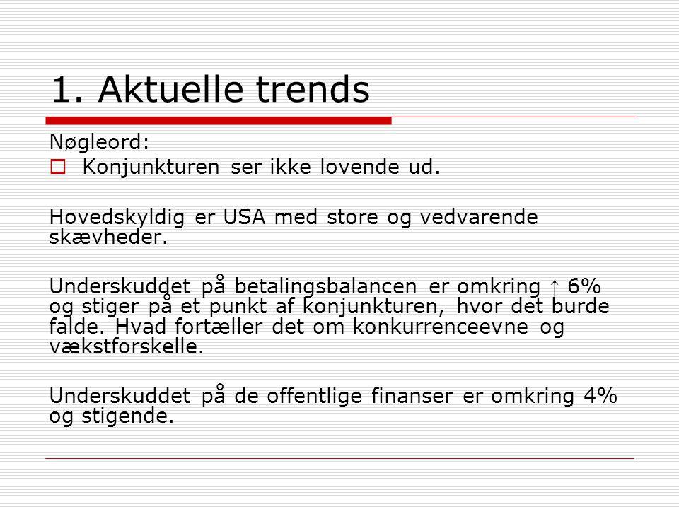 1. Aktuelle trends Nøgleord:  Konjunkturen ser ikke lovende ud.