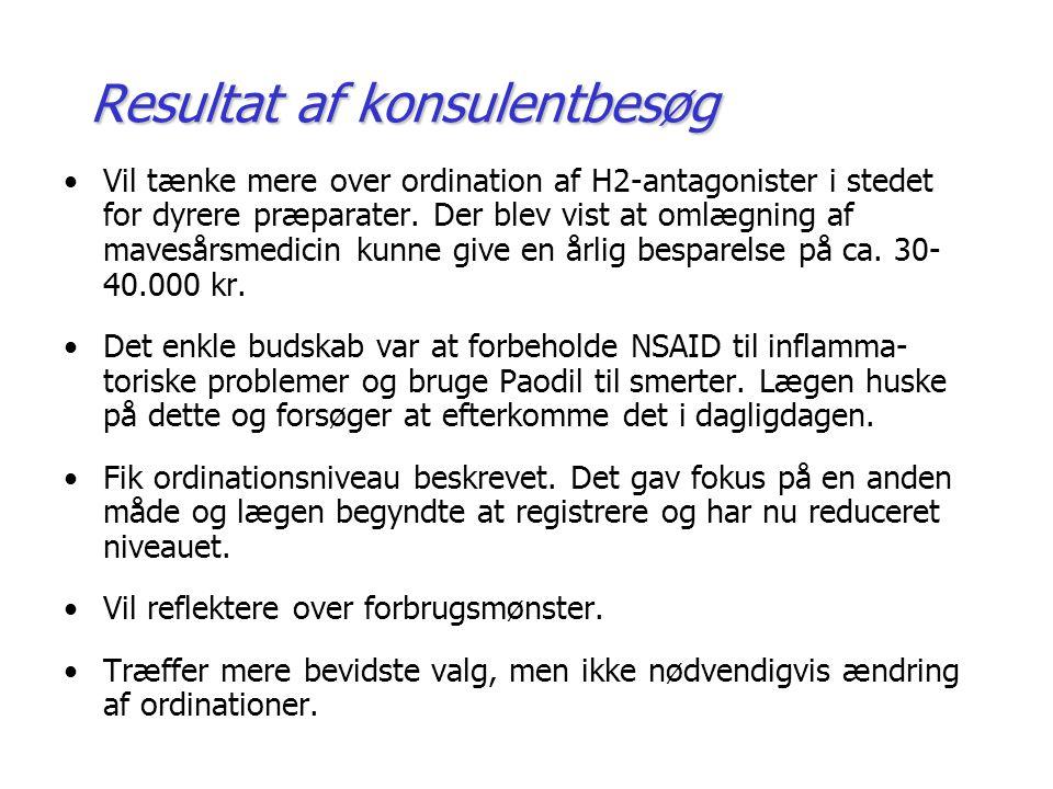 Resultat af konsulentbesøg Vil tænke mere over ordination af H2-antagonister i stedet for dyrere præparater.