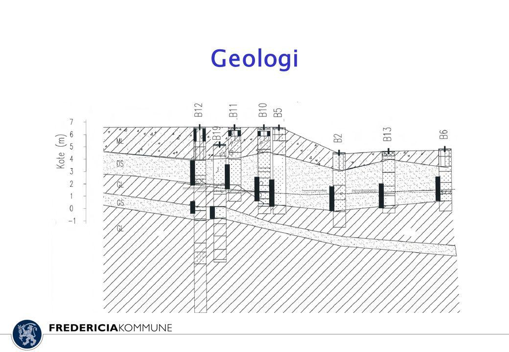 19. november 2014 Geologi