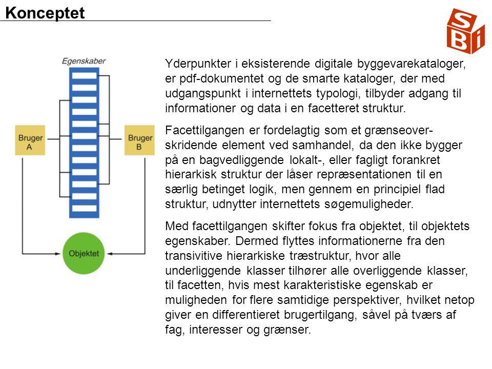 Konceptet Yderpunkter i eksisterende digitale byggevarekataloger, er pdf-dokumentet og de smarte kataloger, der med udgangspunkt i internettets typologi, tilbyder adgang til informationer og data i en facetteret struktur.