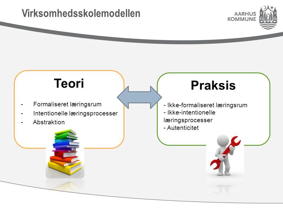 Teori - Formaliseret læringsrum - Intentionelle læringsprocesser - Abstraktion Praksis - Ikke-formaliseret læringsrum - Ikke-intentionelle læringsprocesser - Autenticitet