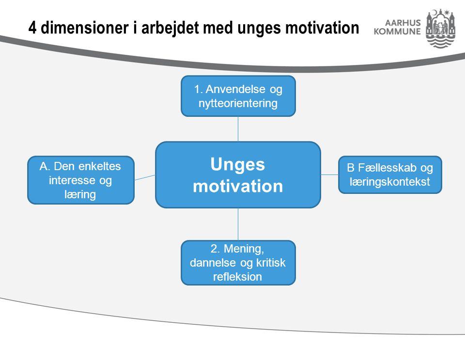 Unges motivation 4 dimensioner i arbejdet med unges motivation 1.