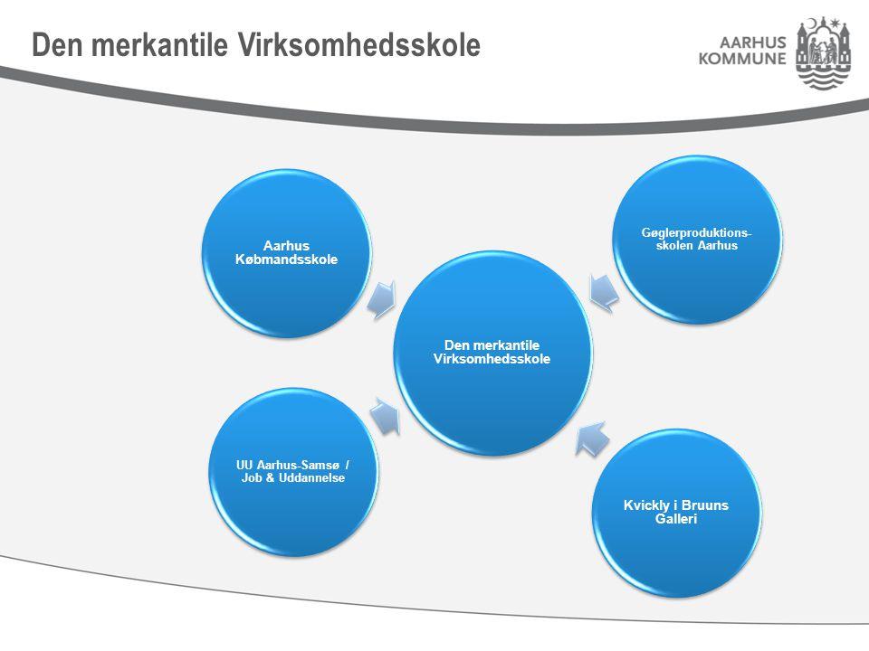 Den merkantile Virksomhedsskole Gøglerproduktions- skolen Aarhus Aarhus Købmandsskole UU Aarhus-Samsø / Job & Uddannelse Kvickly i Bruuns Galleri Den merkantile Virksomhedsskole