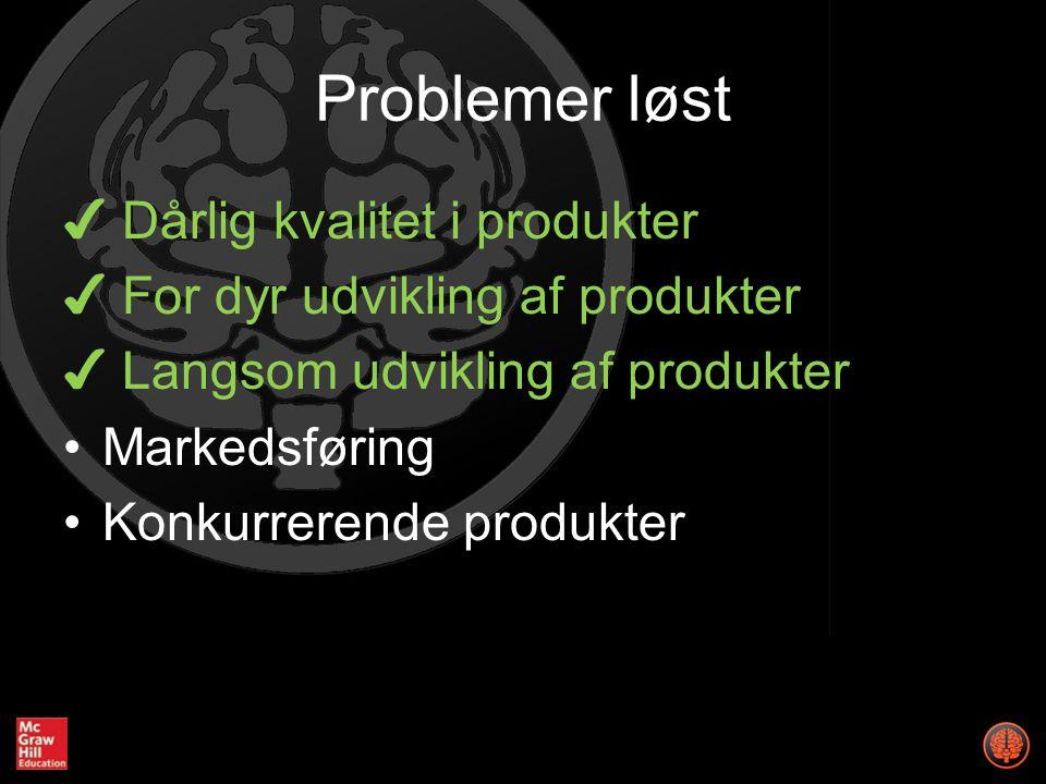 Problemer løst ✔ Dårlig kvalitet i produkter ✔ For dyr udvikling af produkter ✔ Langsom udvikling af produkter Markedsføring Konkurrerende produkter