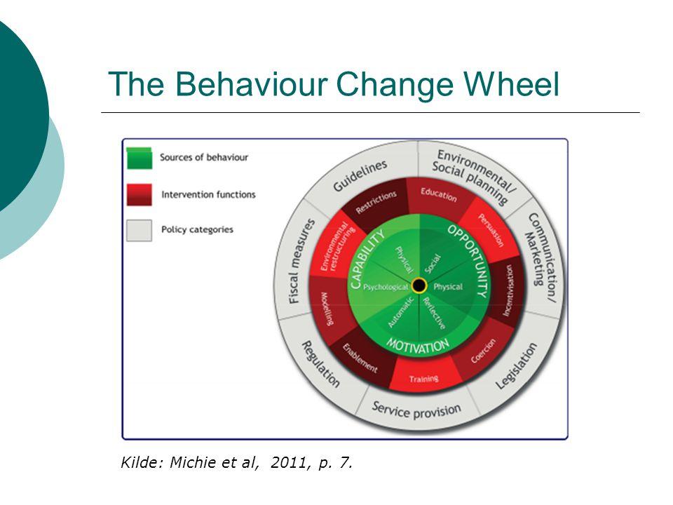 The Behaviour Change Wheel Kilde: Michie et al, 2011, p. 7.