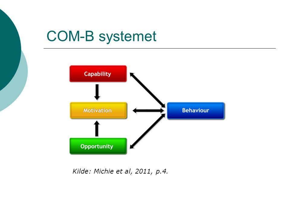 COM-B systemet Kilde: Michie et al, 2011, p.4.