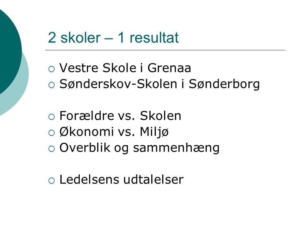 2 skoler – 1 resultat  Vestre Skole i Grenaa  Sønderskov-Skolen i Sønderborg  Forældre vs.