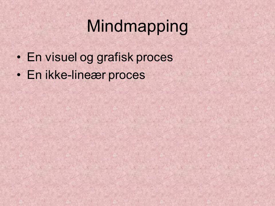 Mindmapping En visuel og grafisk proces En ikke-lineær proces