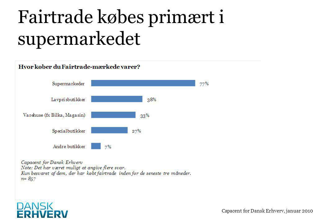Fairtrade købes primært i supermarkedet Capacent for Dansk Erhverv, januar 2010