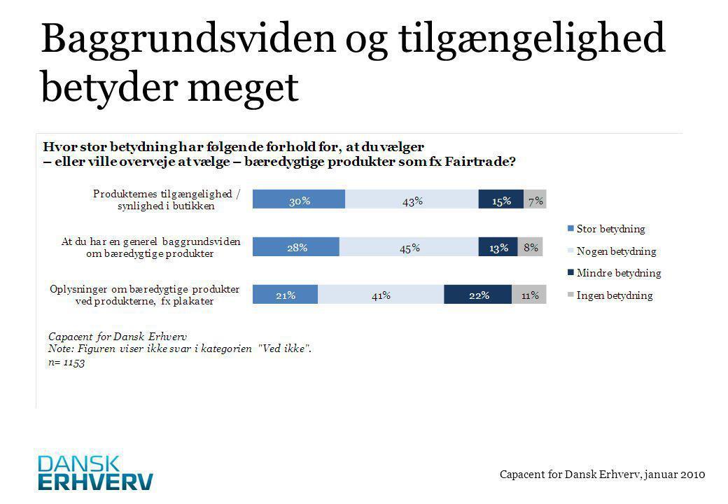 Baggrundsviden og tilgængelighed betyder meget Capacent for Dansk Erhverv, januar 2010
