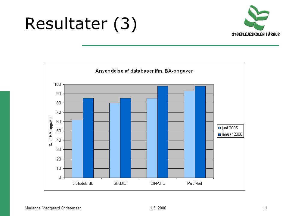 1.3. 2006Marianne Vadgaard Christensen11 Resultater (3)
