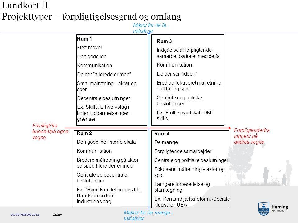 Landkort II Projekttyper – forpligtigelsesgrad og omfang Emne 19.
