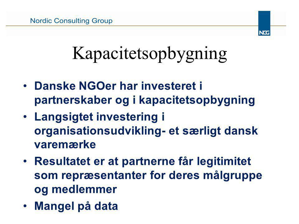 Kapacitetsopbygning Danske NGOer har investeret i partnerskaber og i kapacitetsopbygning Langsigtet investering i organisationsudvikling- et særligt dansk varemærke Resultatet er at partnerne får legitimitet som repræsentanter for deres målgruppe og medlemmer Mangel på data