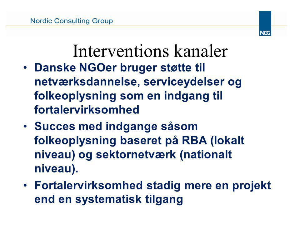 Interventions kanaler Danske NGOer bruger støtte til netværksdannelse, serviceydelser og folkeoplysning som en indgang til fortalervirksomhed Succes med indgange såsom folkeoplysning baseret på RBA (lokalt niveau) og sektornetværk (nationalt niveau).