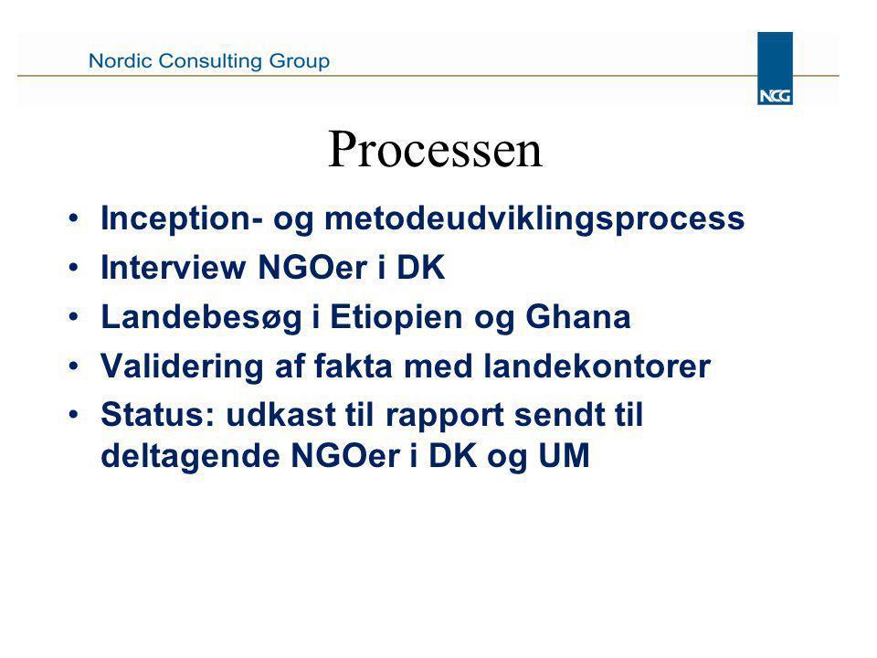 Processen Inception- og metodeudviklingsprocess Interview NGOer i DK Landebesøg i Etiopien og Ghana Validering af fakta med landekontorer Status: udkast til rapport sendt til deltagende NGOer i DK og UM