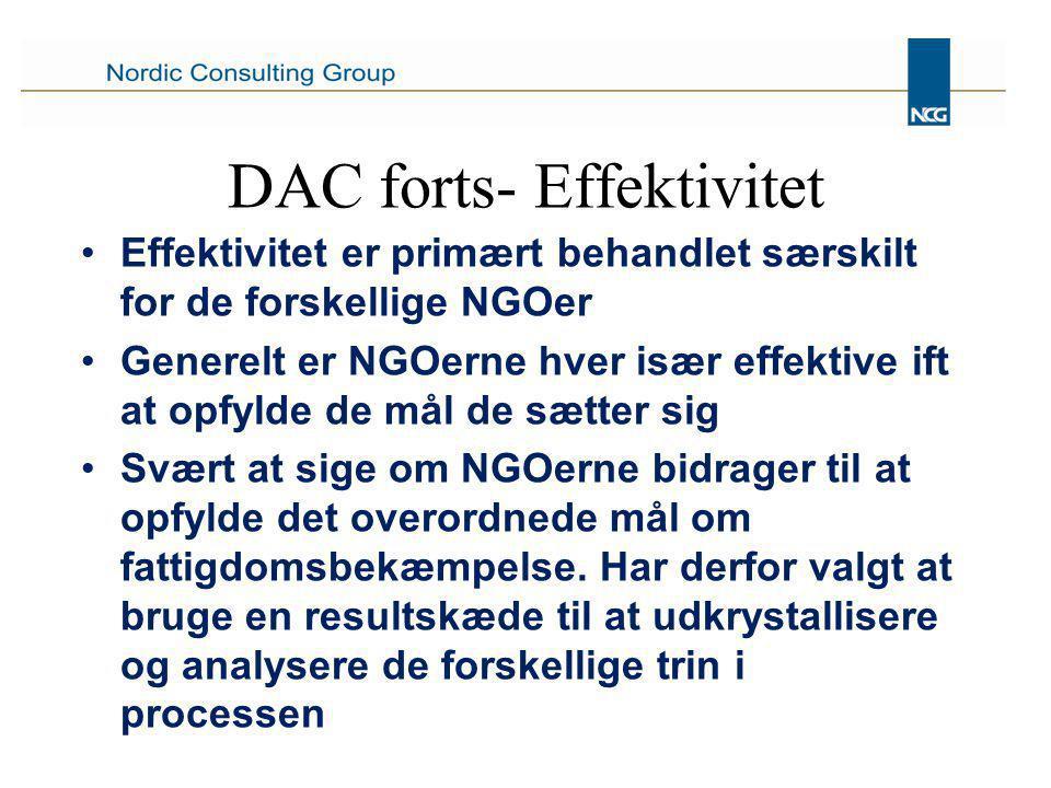 DAC forts- Effektivitet Effektivitet er primært behandlet særskilt for de forskellige NGOer Generelt er NGOerne hver især effektive ift at opfylde de mål de sætter sig Svært at sige om NGOerne bidrager til at opfylde det overordnede mål om fattigdomsbekæmpelse.