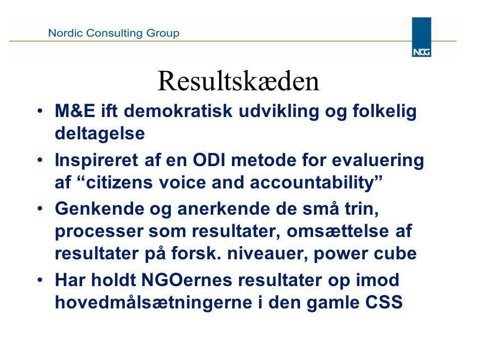Resultskæden M&E ift demokratisk udvikling og folkelig deltagelse Inspireret af en ODI metode for evaluering af citizens voice and accountability Genkende og anerkende de små trin, processer som resultater, omsættelse af resultater på forsk.