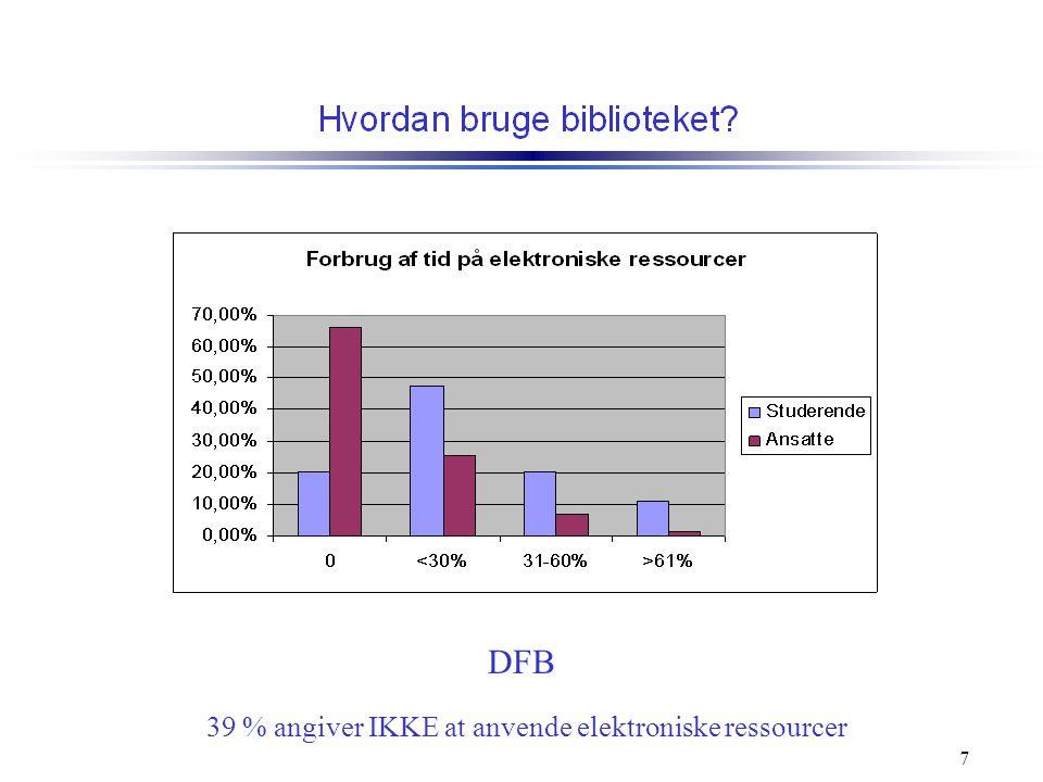 DFB 39 % angiver IKKE at anvende elektroniske ressourcer