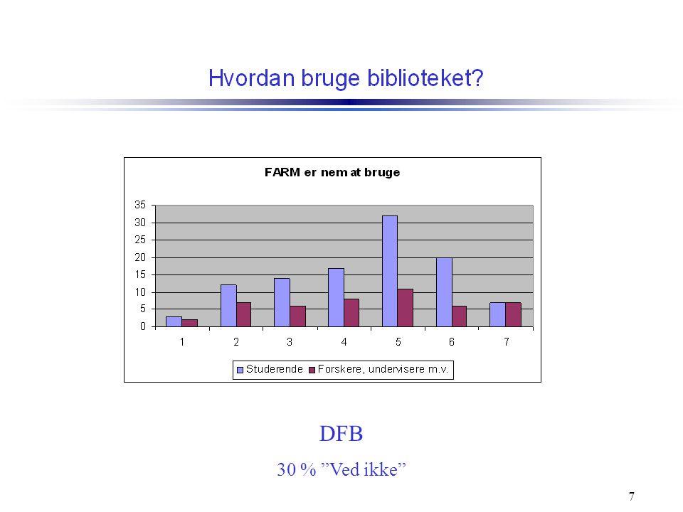 DFB 30 % Ved ikke