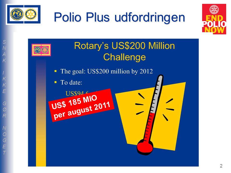2 Polio Plus udfordringen US$ 185 MIO per august 2011 SNAK IKKEGØR NOGETSNAK IKKEGØR NOGET