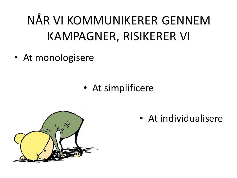 NÅR VI KOMMUNIKERER GENNEM KAMPAGNER, RISIKERER VI At monologisere At simplificere At individualisere